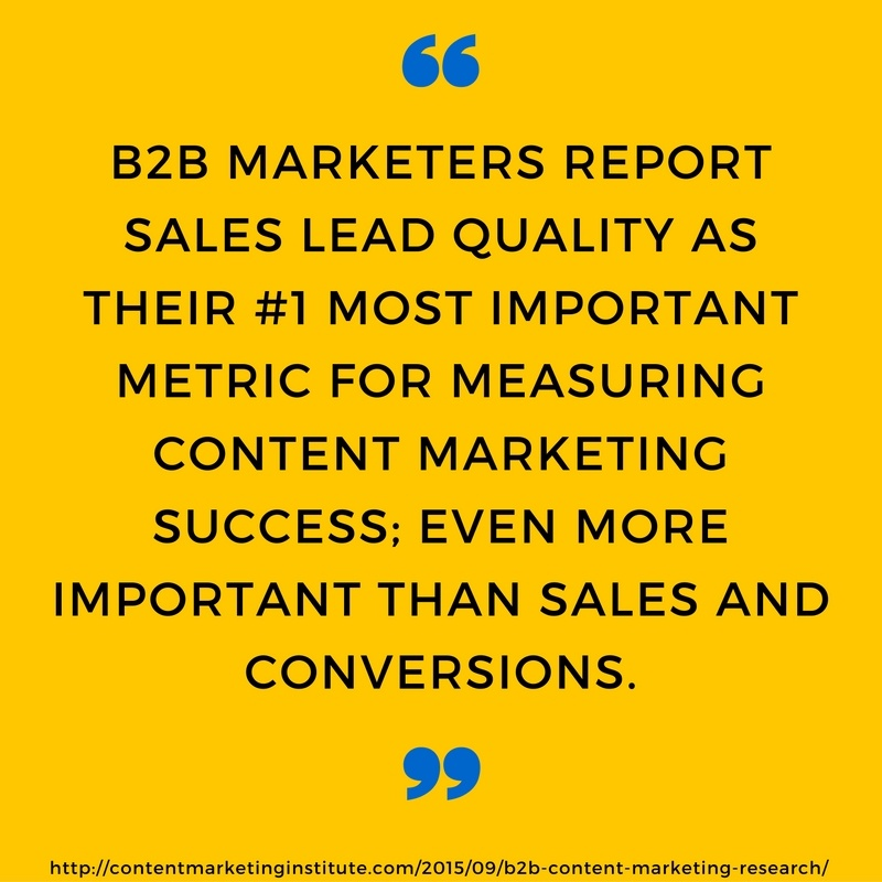 B2B-Content-Marketing-Stat.jpg
