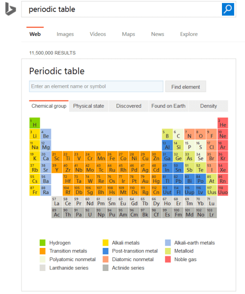 Bing-periodic-table-search-result-500x600.png