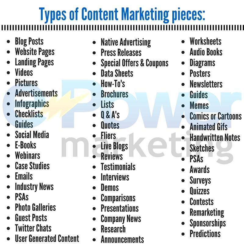 Types_of_Content_Marketing_pieces-_1.jpg