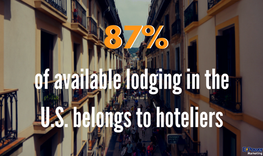 87% of available lodging in the US belongs to hoteliers