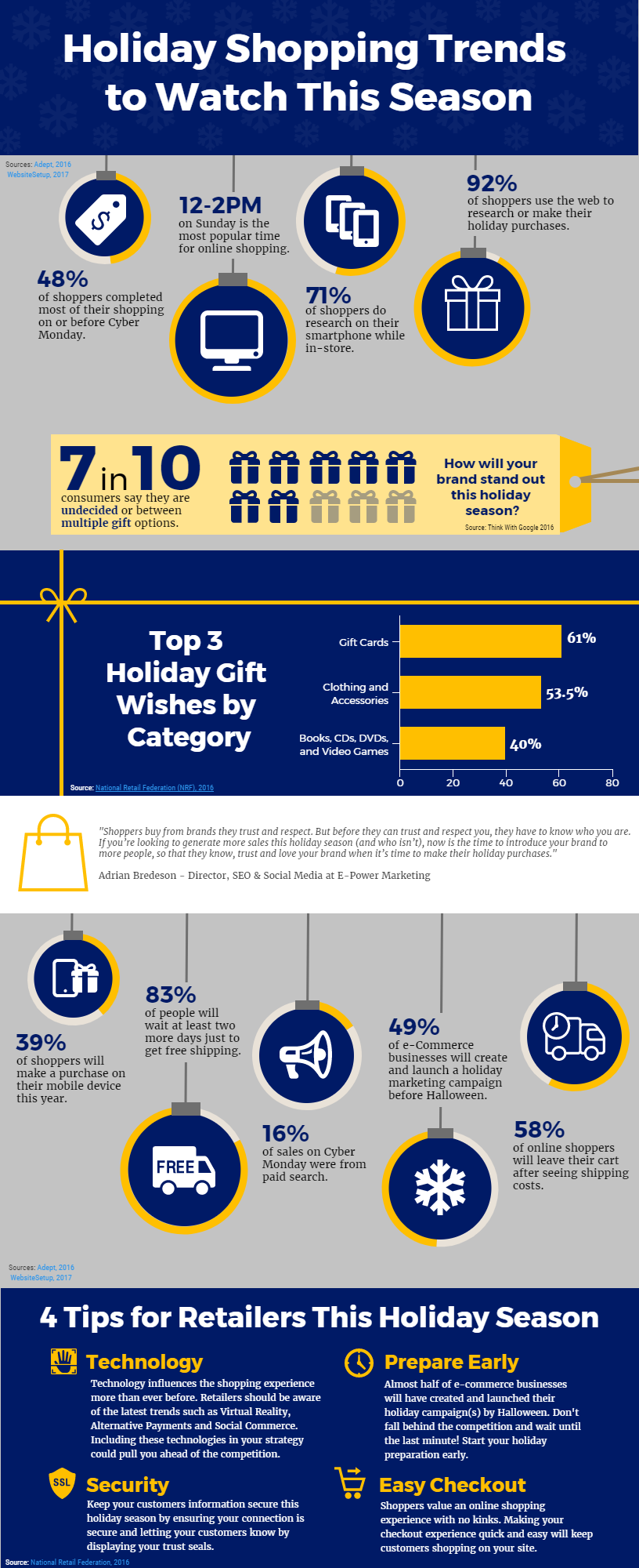 holiday_brand_awareness_infographic.png
