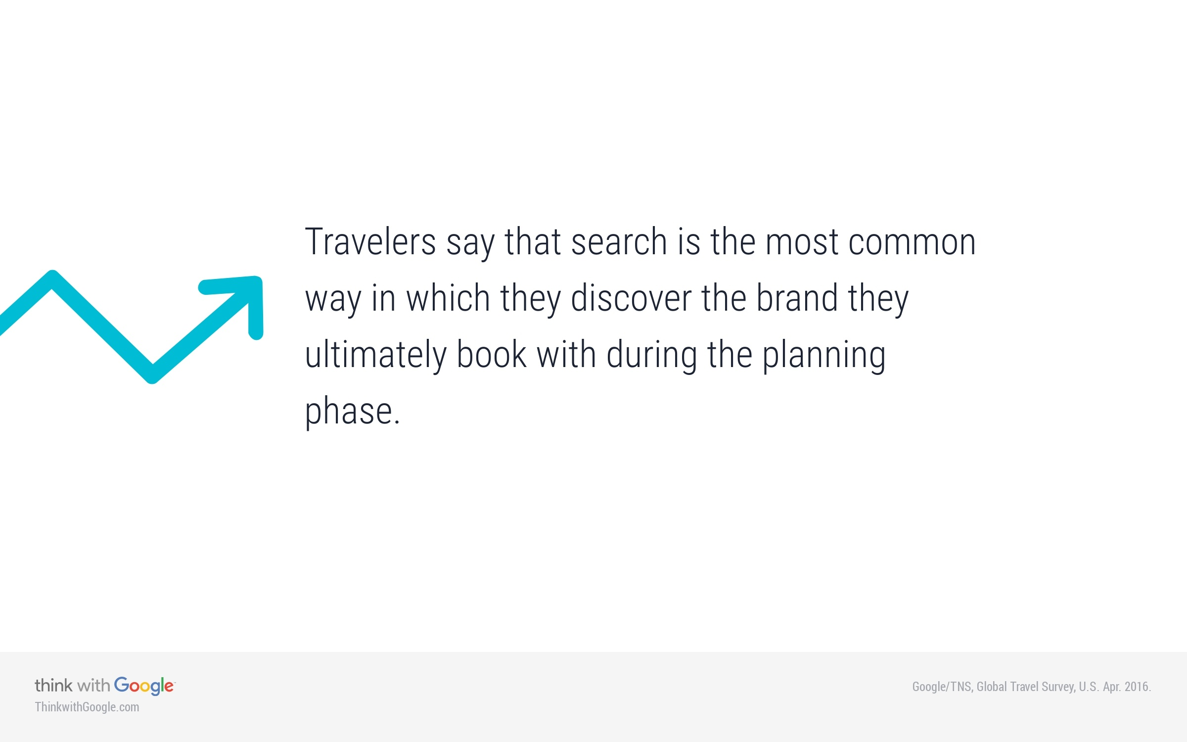 how-the-travel-research-process-plays-out-in-time-to-make-a-plan-moments (1).jpg