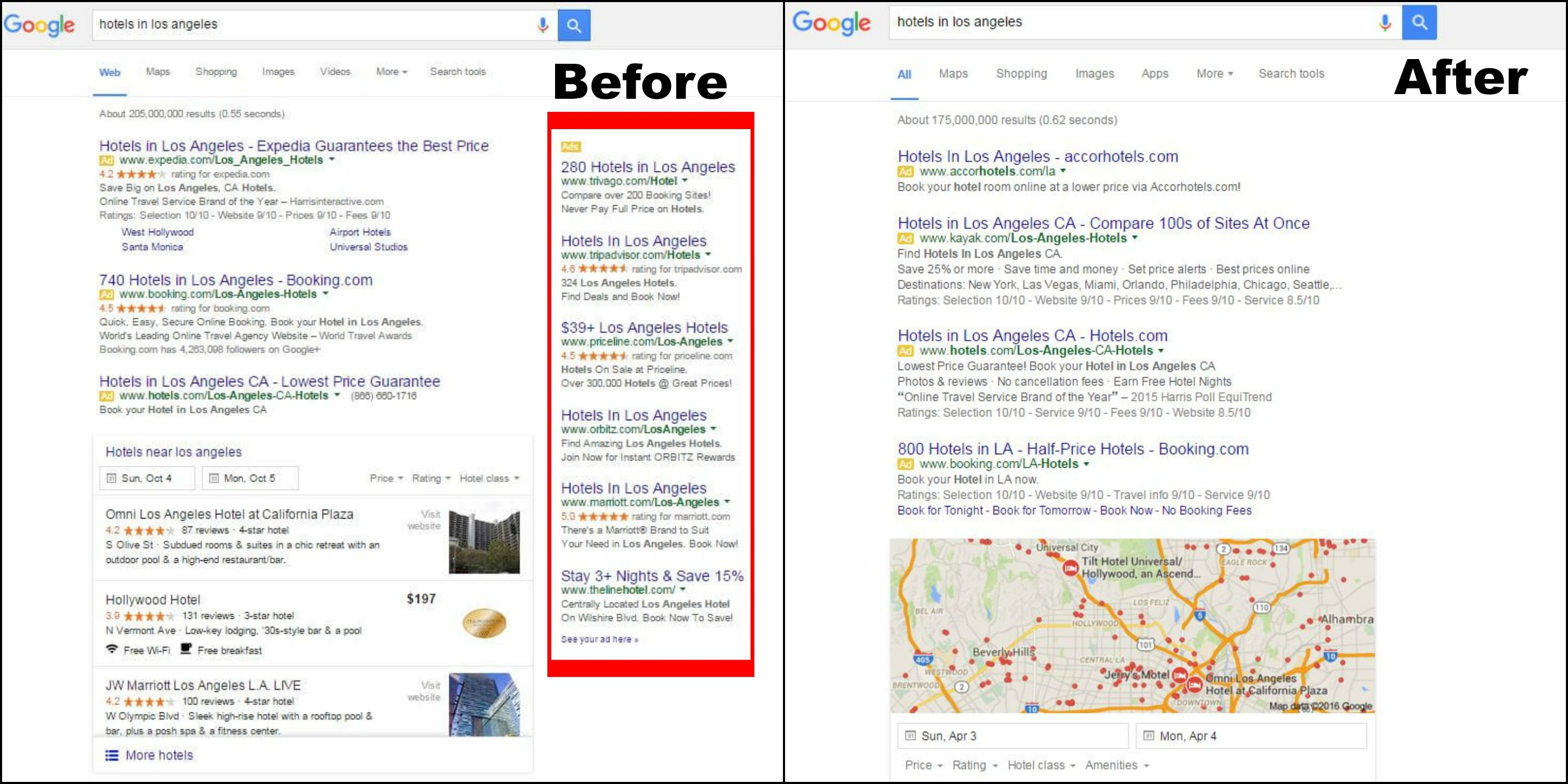 The Fall Out The Impact Of Googles Removal Of Right Hand Ads